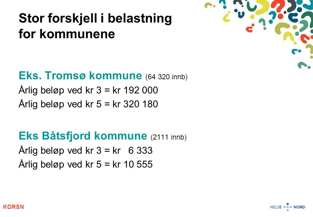 KORSN Stor forskjell i belastning for kommunene Eks. Tromsø kommune (64 320 innb) Årlig beløp ved kr 3 = kr 192 000 Årlig beløp ved kr 5 = kr 320 180