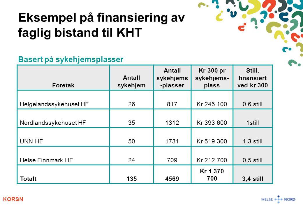 KORSN Eksempel på finansiering av faglig bistand til KHT Basert på sykehjemsplasser Foretak Antall sykehjem Antall sykehjems -plasser Kr 300 pr sykehj