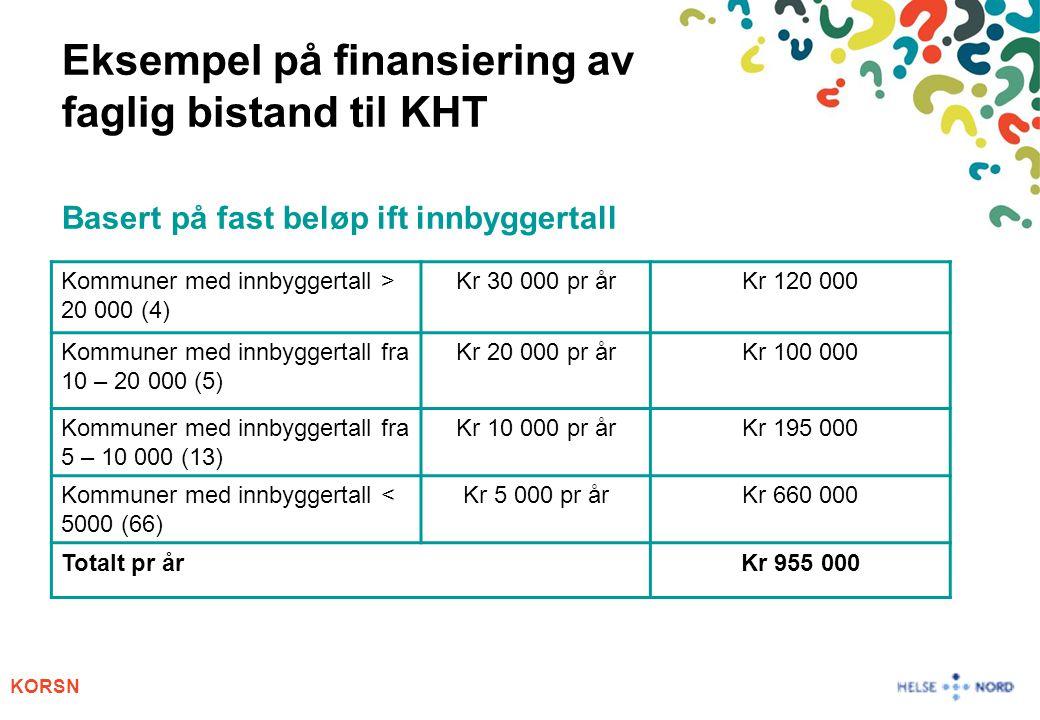 KORSN Eksempel på finansiering av faglig bistand til KHT Basert på fast beløp ift innbyggertall Kommuner med innbyggertall > 20 000 (4) Kr 30 000 pr å