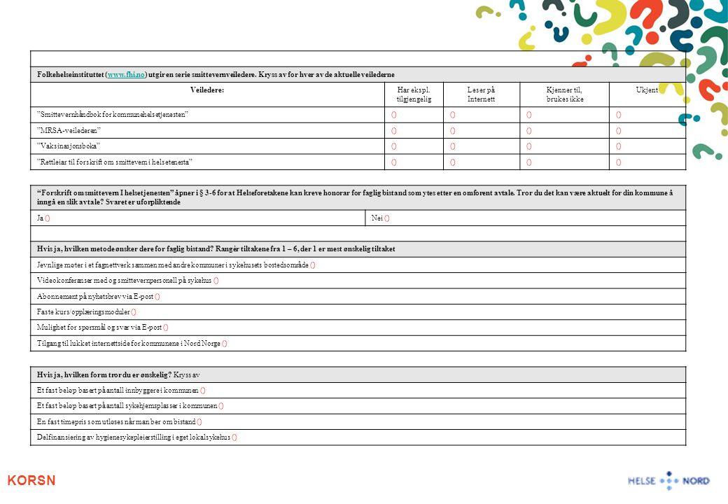 KORSN Folkehelseinstituttet (www.fhi.no) utgir en serie smittevernveiledere. Kryss av for hver av de aktuelle veiledernewww.fhi.no Veiledere:Har ekspl