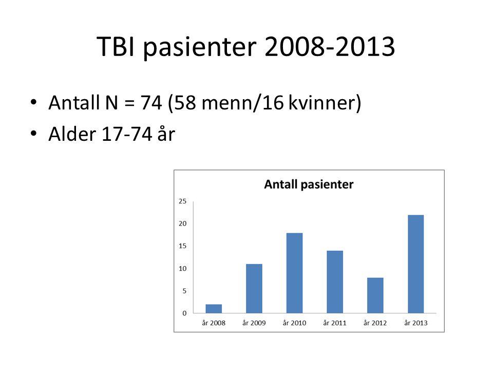 TBI pasienter 2008-2013 Antall N = 74 (58 menn/16 kvinner) Alder 17-74 år
