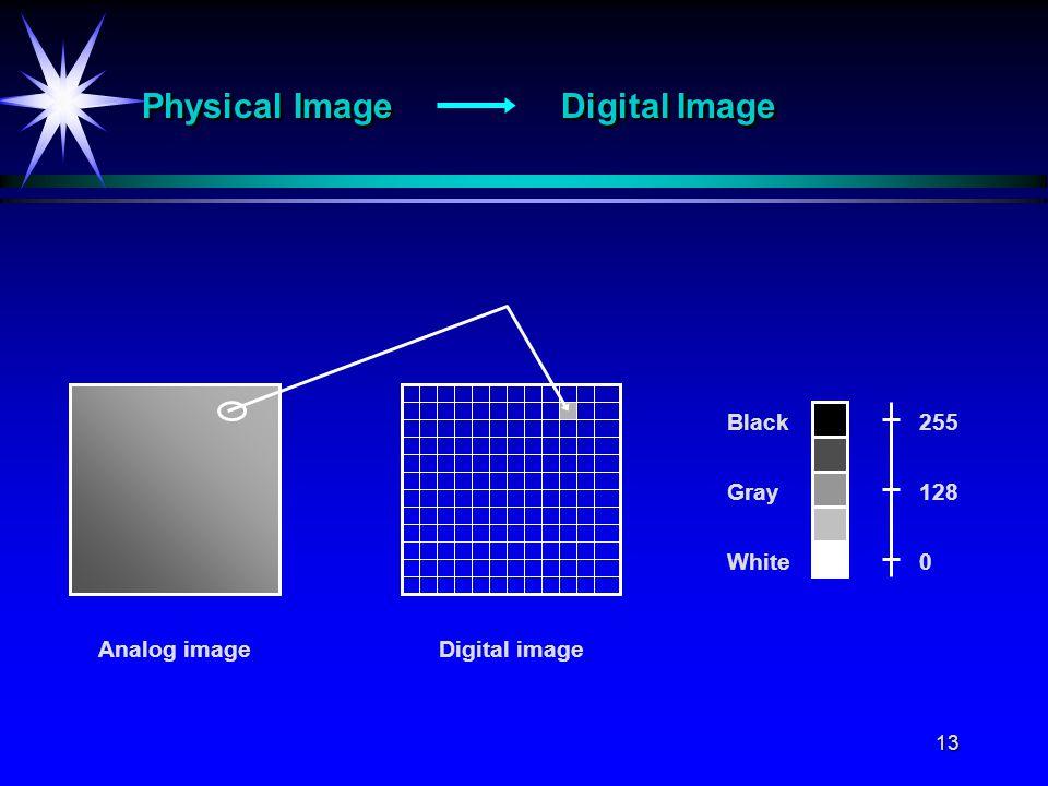 13 Physical ImageDigital Image Black Gray White 255 128 0 Analog imageDigital image