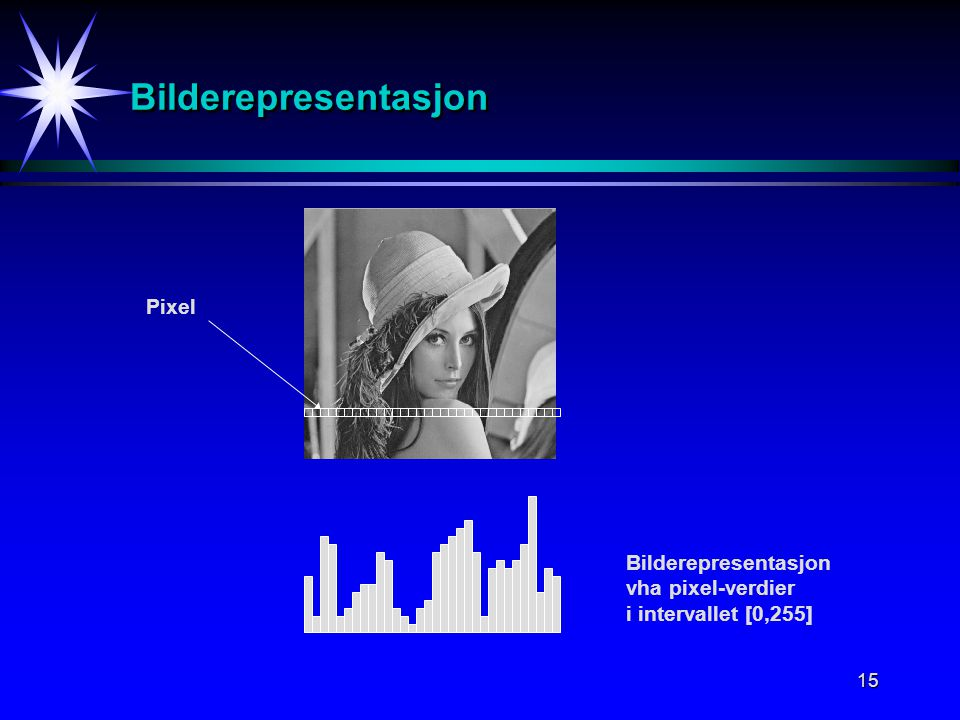 15 BilderepresentasjonBilderepresentasjon Pixel Bilderepresentasjon vha pixel-verdier i intervallet [0,255]