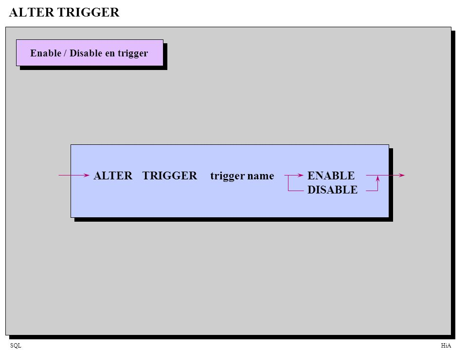SQLHiA ALTER TRIGGER Enable / Disable en trigger ALTERTRIGGERtrigger nameENABLE DISABLE