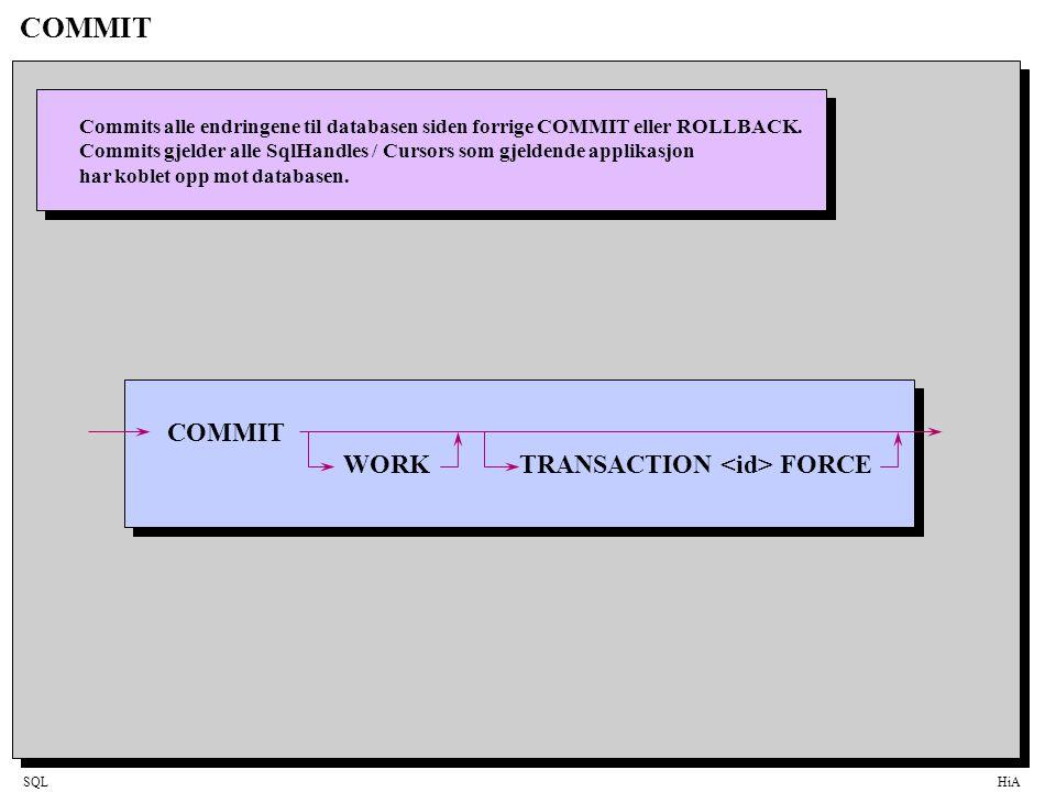 SQLHiA COMMIT Commits alle endringene til databasen siden forrige COMMIT eller ROLLBACK. Commits gjelder alle SqlHandles / Cursors som gjeldende appli