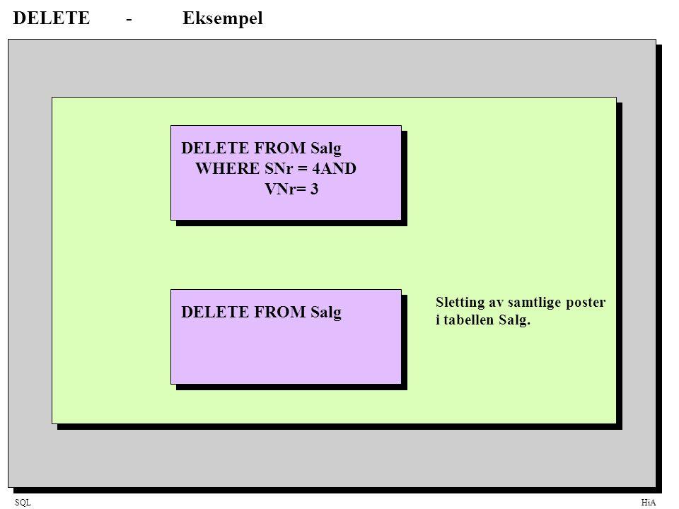 SQLHiA DELETE-Eksempel DELETE FROM Salg WHERESNr = 4AND VNr= 3 DELETE FROM Salg Sletting av samtlige poster i tabellen Salg.