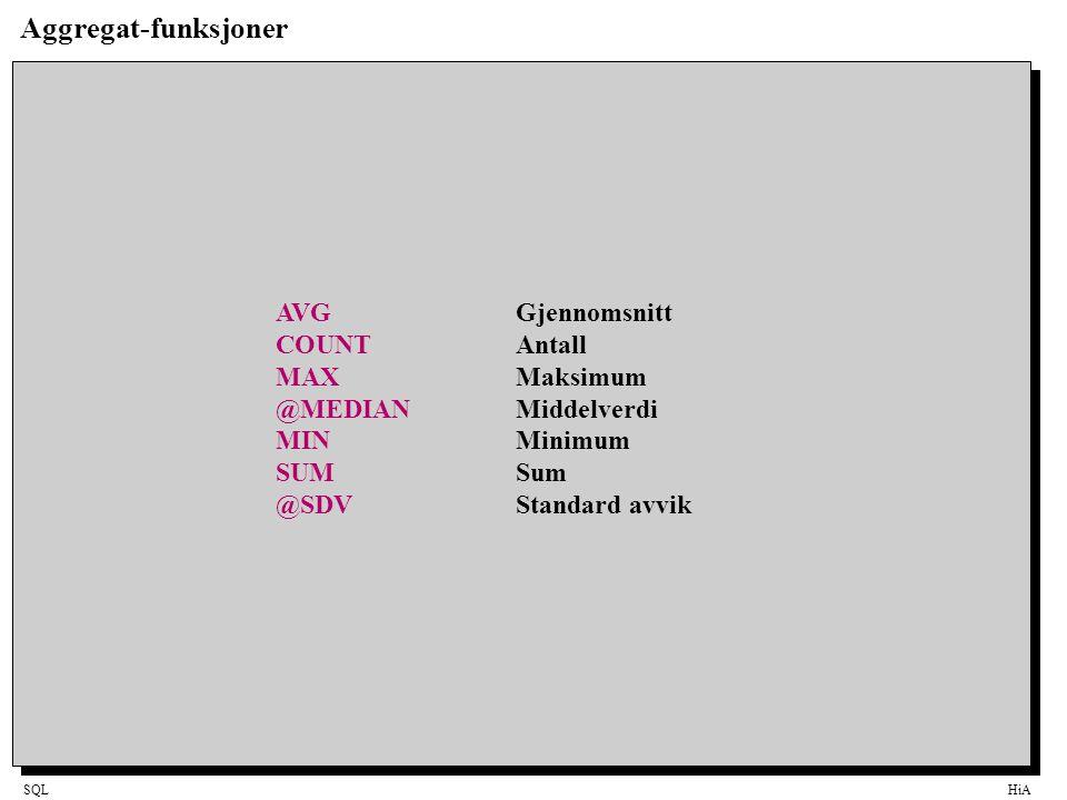SQLHiA Aggregat-funksjoner AVGGjennomsnitt COUNTAntall MAXMaksimum @MEDIANMiddelverdi MINMinimum SUMSum @SDVStandard avvik