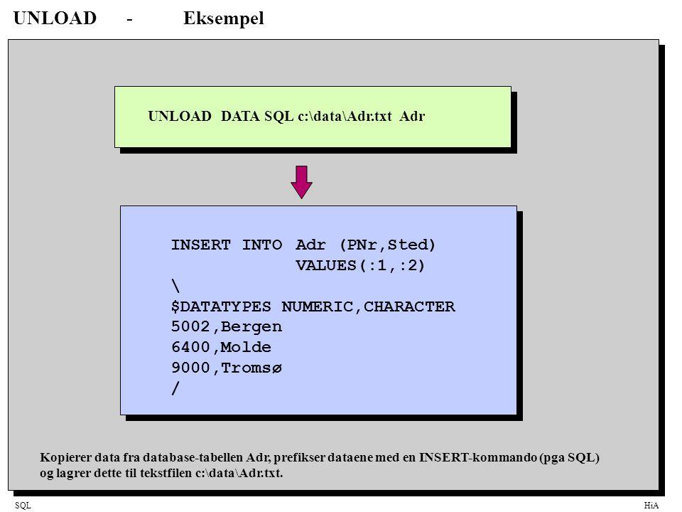 SQLHiA UNLOAD-Eksempel UNLOAD DATA SQL c:\data\Adr.txt Adr INSERT INTOAdr (PNr,Sted) VALUES(:1,:2) \ $DATATYPES NUMERIC,CHARACTER 5002,Bergen 6400,Mol