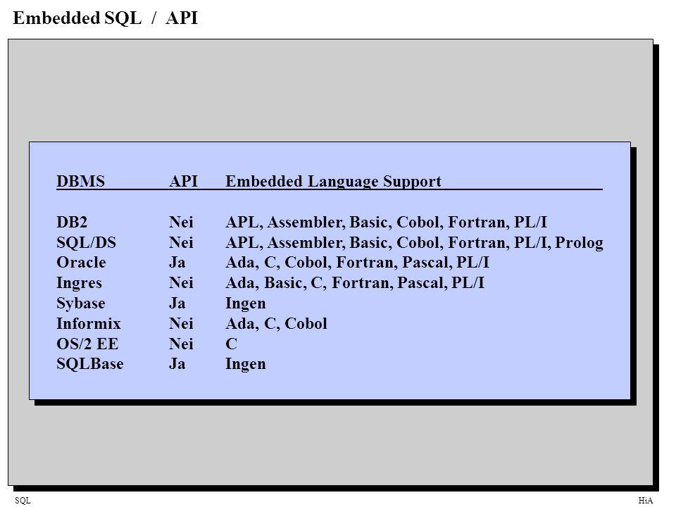 SQLHiA Embedded SQL / API DBMSAPIEmbedded Language Support DB2NeiAPL, Assembler, Basic, Cobol, Fortran, PL/I SQL/DSNeiAPL, Assembler, Basic, Cobol, Fo