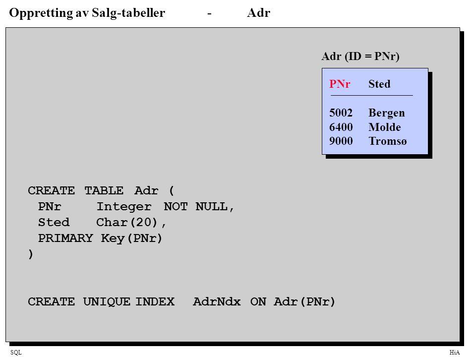 SQLHiA Oppretting av Salg-tabeller-Adr CREATE TABLEAdr ( PNrIntegerNOT NULL, StedChar(20), PRIMARY Key(PNr) ) CREATE UNIQUEINDEXAdrNdx ON Adr(PNr) PNr