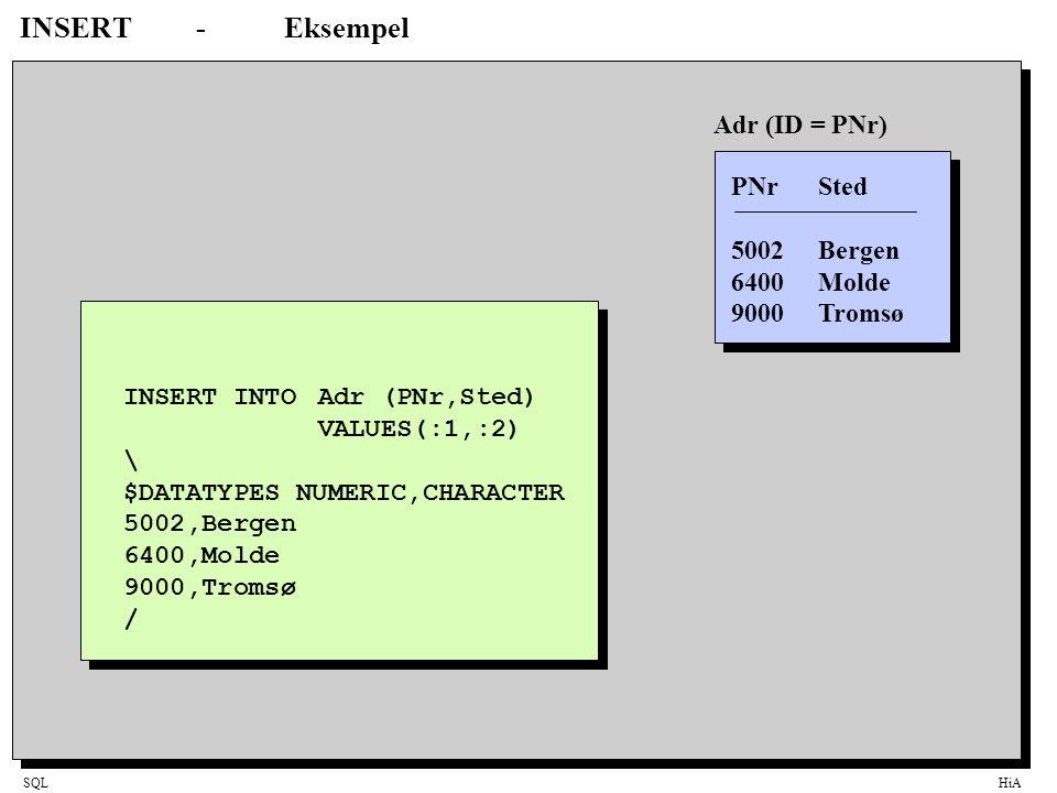 SQLHiA INSERT-Eksempel INSERT INTOAdr (PNr,Sted) VALUES(:1,:2) \ $DATATYPES NUMERIC,CHARACTER 5002,Bergen 6400,Molde 9000,Tromsø / PNrSted 5002Bergen