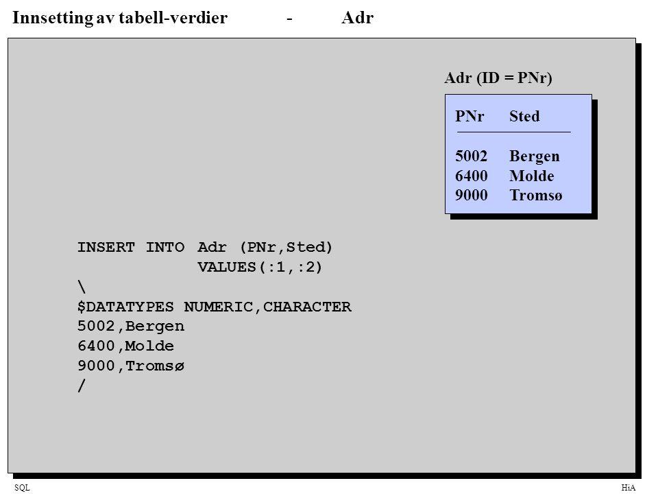 SQLHiA Innsetting av tabell-verdier-Adr INSERT INTOAdr (PNr,Sted) VALUES(:1,:2) \ $DATATYPES NUMERIC,CHARACTER 5002,Bergen 6400,Molde 9000,Tromsø / PN