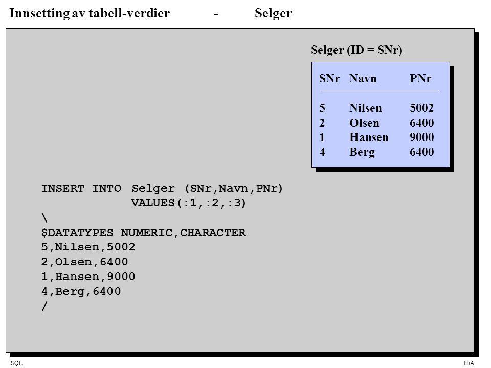 SQLHiA Innsetting av tabell-verdier-Selger INSERT INTOSelger (SNr,Navn,PNr) VALUES(:1,:2,:3) \ $DATATYPES NUMERIC,CHARACTER 5,Nilsen,5002 2,Olsen,6400