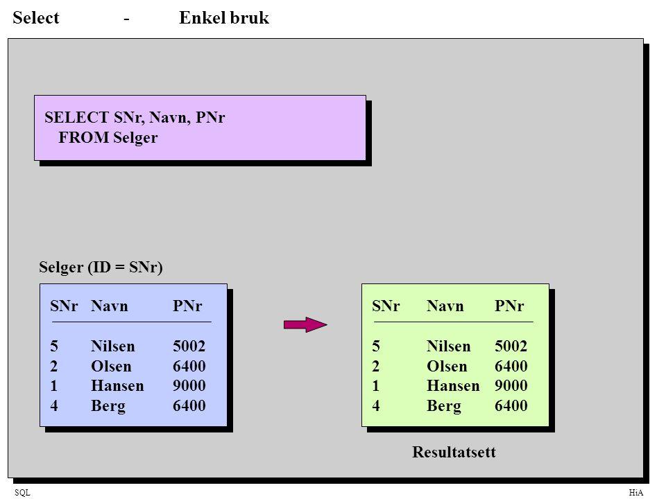 SQLHiA Select-Enkel bruk SELECT SNr, Navn, PNr FROM Selger SNrNavnPNr 5Nilsen5002 2Olsen6400 1Hansen9000 4Berg6400 SNrNavnPNr 5Nilsen5002 2Olsen6400 1