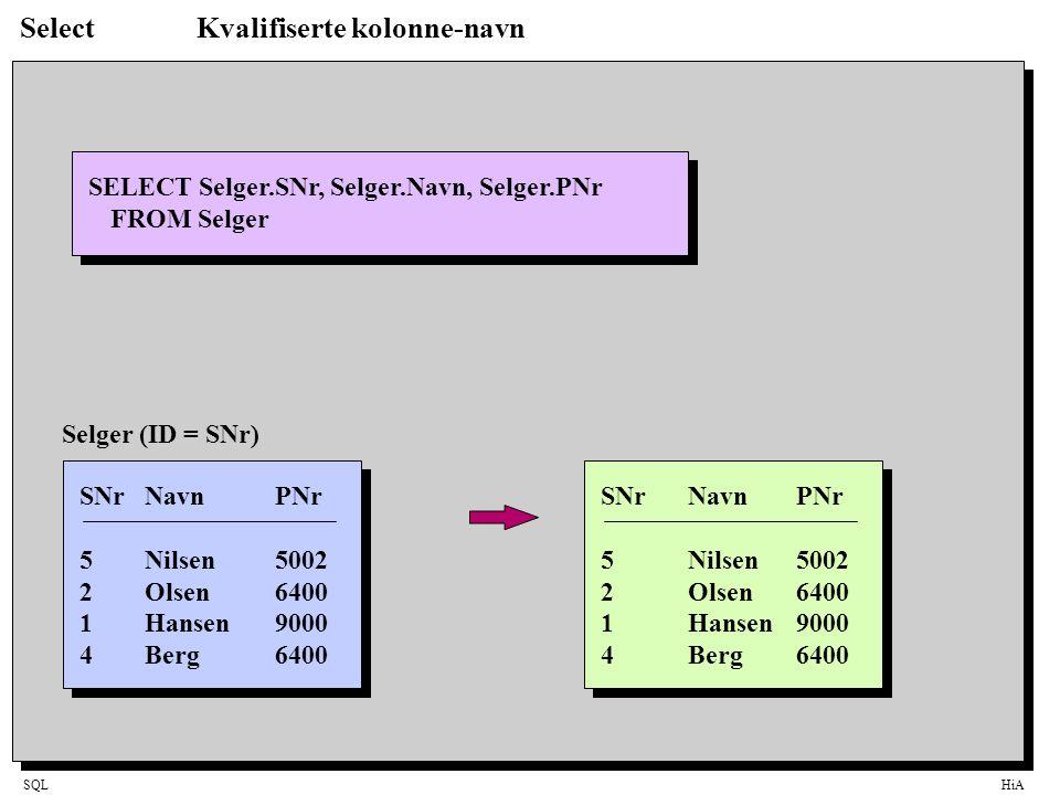 SQLHiA SelectKvalifiserte kolonne-navn SELECT Selger.SNr, Selger.Navn, Selger.PNr FROM Selger SNrNavnPNr 5Nilsen5002 2Olsen6400 1Hansen9000 4Berg6400