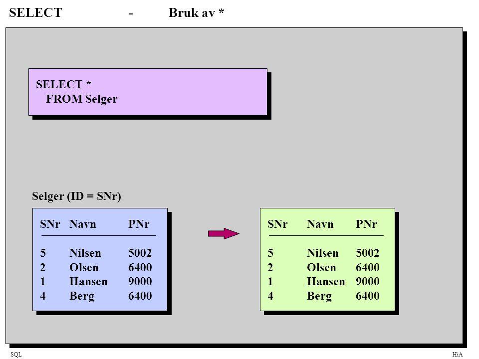 SQLHiA SELECT-Bruk av * SELECT * FROM Selger SNrNavnPNr 5Nilsen5002 2Olsen6400 1Hansen9000 4Berg6400 SNrNavnPNr 5Nilsen5002 2Olsen6400 1Hansen9000 4Be
