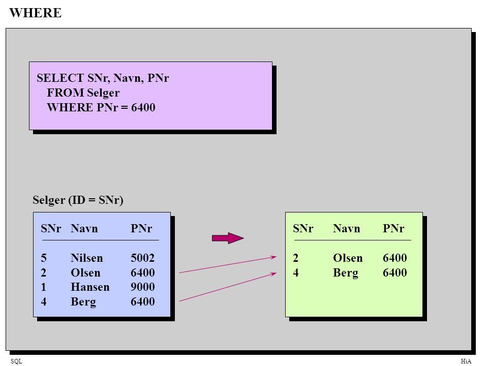 SQLHiA WHERE SELECT SNr, Navn, PNr FROM Selger WHERE PNr = 6400 SNrNavnPNr 2Olsen6400 4Berg6400 SNrNavnPNr 5Nilsen5002 2Olsen6400 1Hansen9000 4Berg640