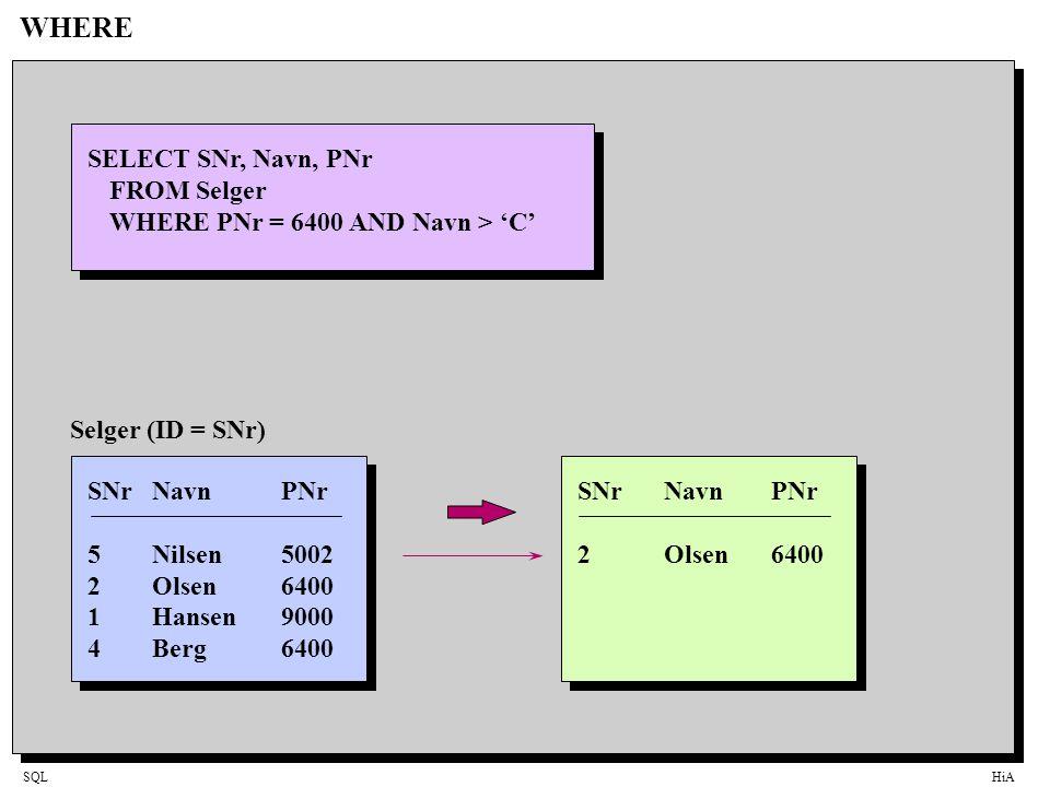 SQLHiA WHERE SELECT SNr, Navn, PNr FROM Selger WHERE PNr = 6400 AND Navn > 'C' SNrNavnPNr 2Olsen6400 SNrNavnPNr 5Nilsen5002 2Olsen6400 1Hansen9000 4Be