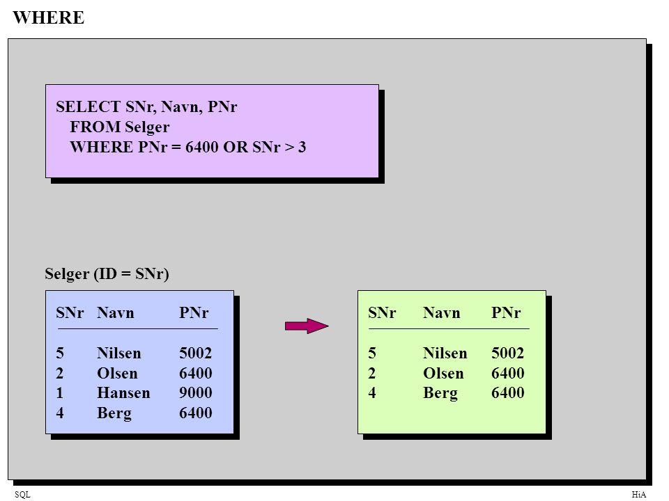 SQLHiA WHERE SELECT SNr, Navn, PNr FROM Selger WHERE PNr = 6400 OR SNr > 3 SNrNavnPNr 5Nilsen5002 2Olsen6400 4Berg6400 SNrNavnPNr 5Nilsen5002 2Olsen64