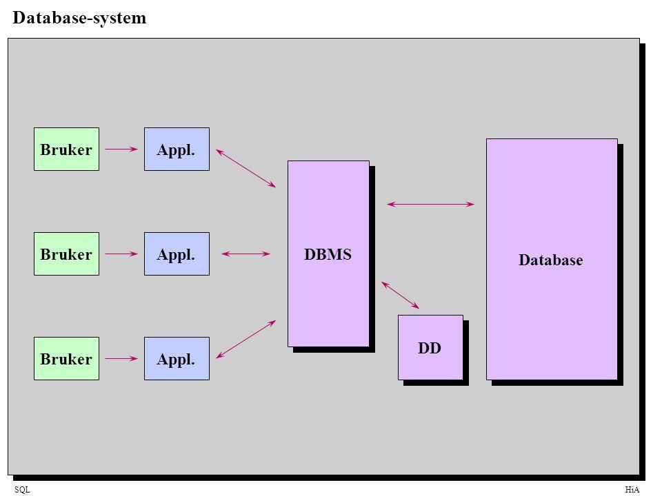 SQLHiA CREATE TABLE Oppretter en tabell CREATE TABLE ( [ ], [ ],...) Tabell_1 Tabell_2 Tabell_3 Database