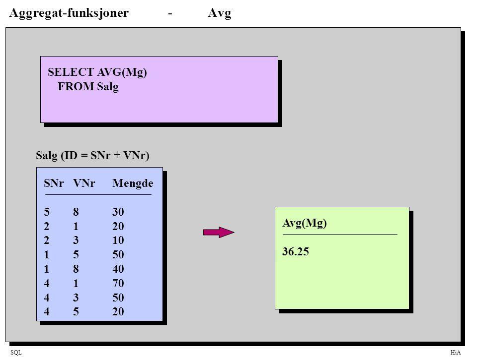 SQLHiA Aggregat-funksjoner-Avg SELECT AVG(Mg) FROM Salg Avg(Mg) 36.25 SNrVNrMengde 5830 2120 2310 1550 1840 4170 4350 4520 Salg (ID = SNr + VNr)