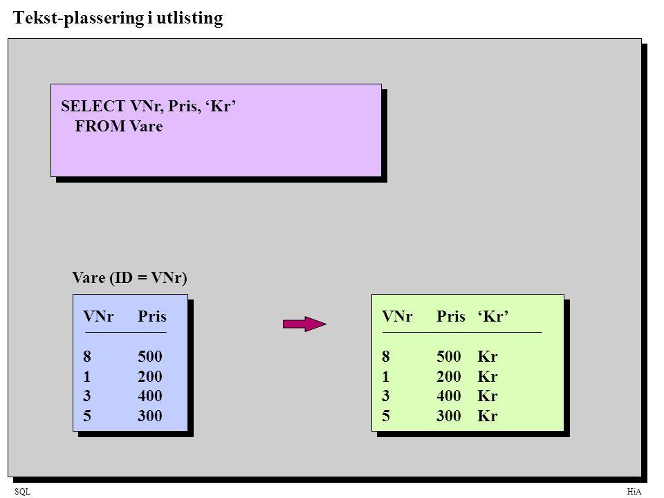 SQLHiA Tekst-plassering i utlisting SELECT VNr, Pris, 'Kr' FROM Vare VNrPris'Kr' 8500Kr 1200Kr 3400Kr 5300Kr VNrPris 8500 1200 3400 5300 Vare (ID = VN