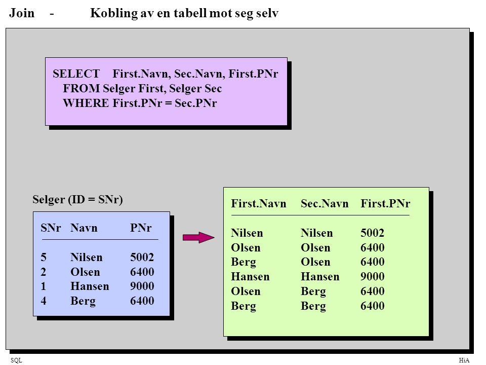 SQLHiA Join-Kobling av en tabell mot seg selv SELECT First.Navn, Sec.Navn, First.PNr FROM Selger First, Selger Sec WHERE First.PNr = Sec.PNr First.Nav