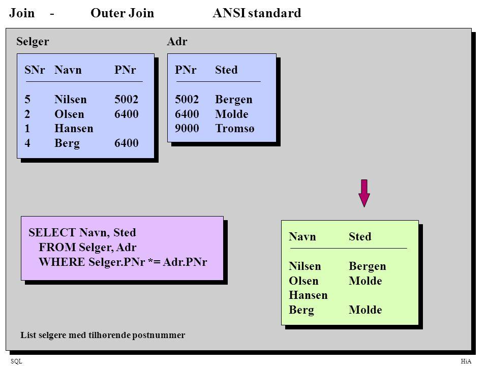 SQLHiA Join-Outer JoinANSI standard SNrNavnPNr 5Nilsen5002 2Olsen6400 1Hansen 4Berg6400 Selger PNrSted 5002Bergen 6400Molde 9000Tromsø Adr SELECT Navn