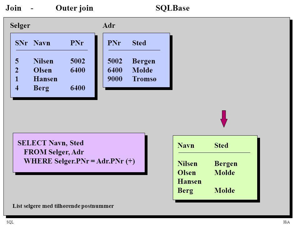 SQLHiA Join-Outer joinSQLBase SNrNavnPNr 5Nilsen5002 2Olsen6400 1Hansen 4Berg6400 Selger PNrSted 5002Bergen 6400Molde 9000Tromsø Adr SELECT Navn, Sted