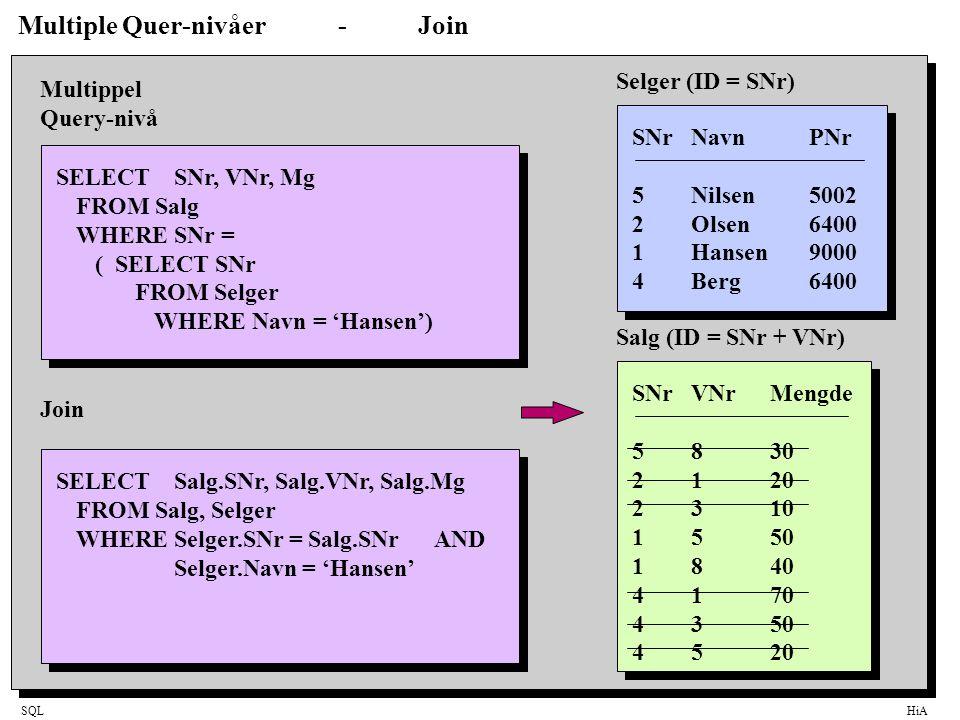 SQLHiA Multiple Quer-nivåer-Join SELECT SNr, VNr, Mg FROM Salg WHERE SNr = (SELECT SNr FROM Selger WHERE Navn = 'Hansen') SELECT Salg.SNr, Salg.VNr, S