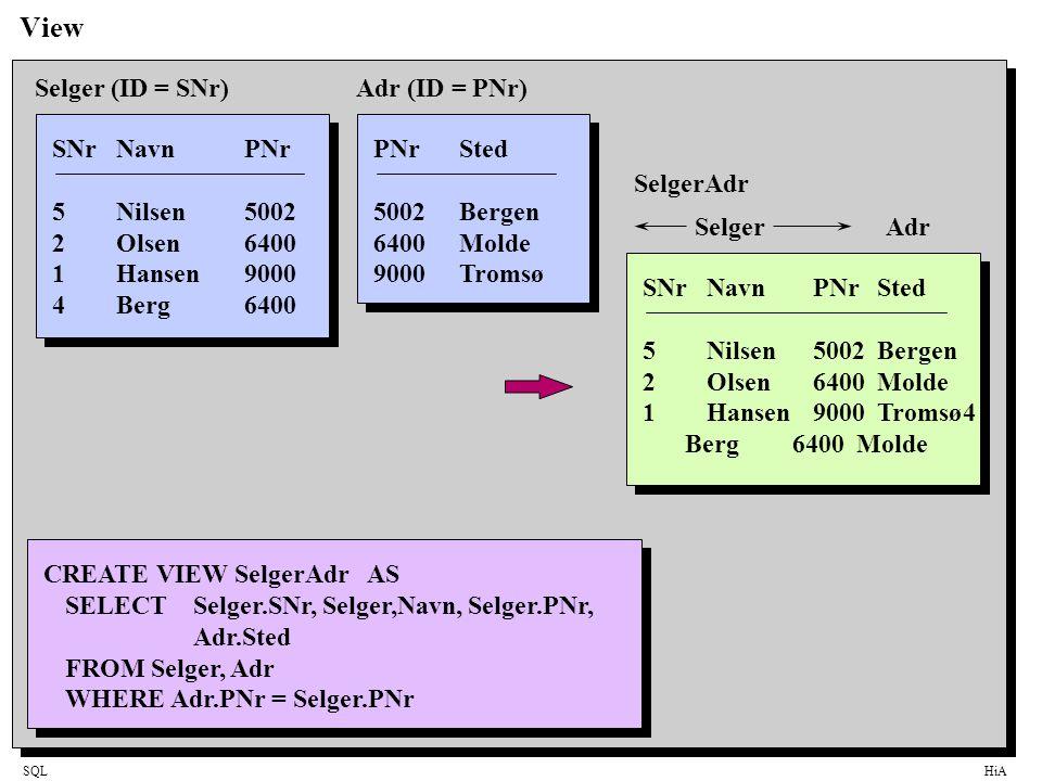 SQLHiA View SNrNavnPNr 5Nilsen5002 2Olsen6400 1Hansen9000 4Berg6400 Selger (ID = SNr) PNrSted 5002Bergen 6400Molde 9000Tromsø Adr (ID = PNr) SNrNavnPN