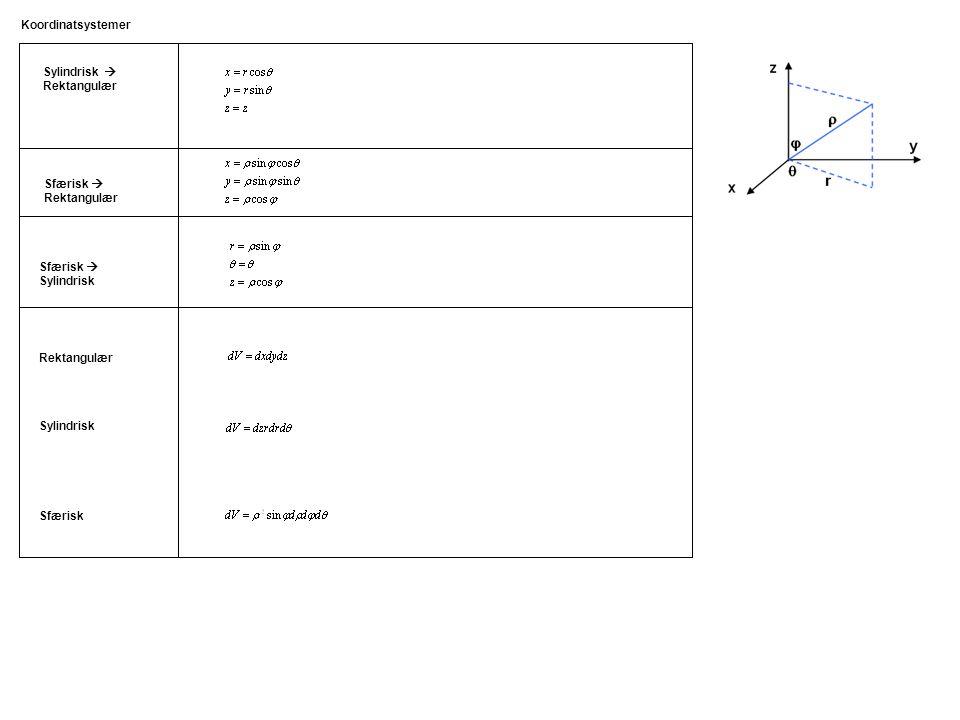 Sfærisk  Sylindrisk Sylindrisk  Rektangulær Sylindrisk Sfærisk Sfærisk  Rektangulær Koordinatsystemer