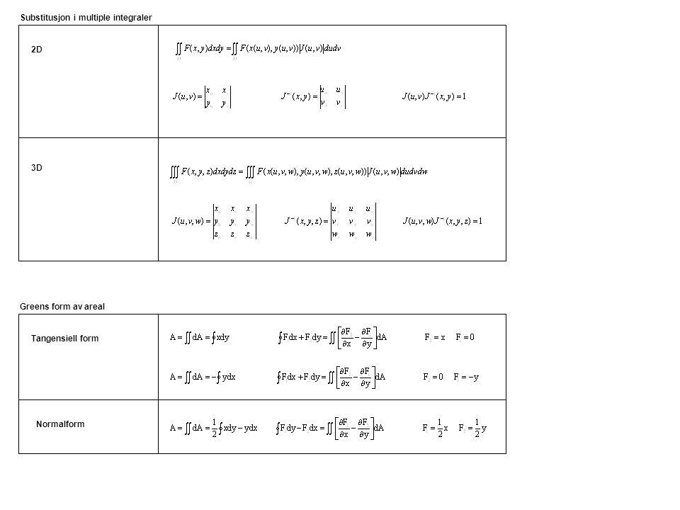 2D 3D Substitusjon i multiple integraler Tangensiell form Normalform Greens form av areal