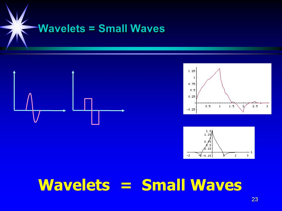 23 Wavelets = Small Waves