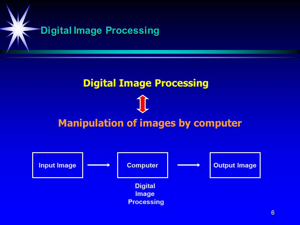 6 Digital Image Processing Manipulation of images by computer Input ImageComputerOutput Image Digital Image Processing