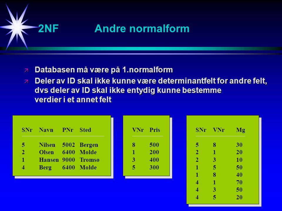 2NFAndre normalform ä Databasen må være på 1.normalform ä Deler av ID skal ikke kunne være determinantfelt for andre felt, dvs deler av ID skal ikke entydig kunne bestemme verdier i et annet felt SNrNavnPNrSted 5Nilsen5002Bergen 2Olsen6400Molde 1Hansen9000Tromsø 4Berg6400Molde VNrPris 8500 1200 3400 5300 SNrVNrMg 5830 2120 2310 1550 1840 4170 4350 4520