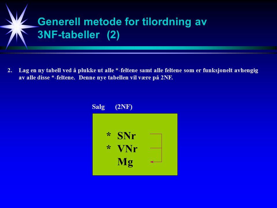 Generell metode for tilordning av 3NF-tabeller(2) 2.Lag en ny tabell ved å plukke ut alle *-feltene samt alle feltene som er funksjonelt avhengig av alle disse *-feltene.