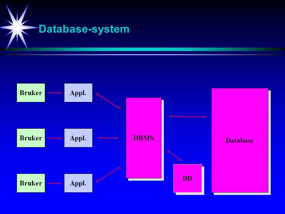 Data-gjenfinning - Manuelt / vha IT Interaktiv SQL Ansatte Pasienter Utstyr Økonomi Avdelinger RøntgenOnkologisk ManueltDatabase Ansatte Pasienter Avdelinger Utstyr Økonomi Tabeller Hent pasientkort Select PasientNr, EtterNavn, Diagnose FROM Pasienter