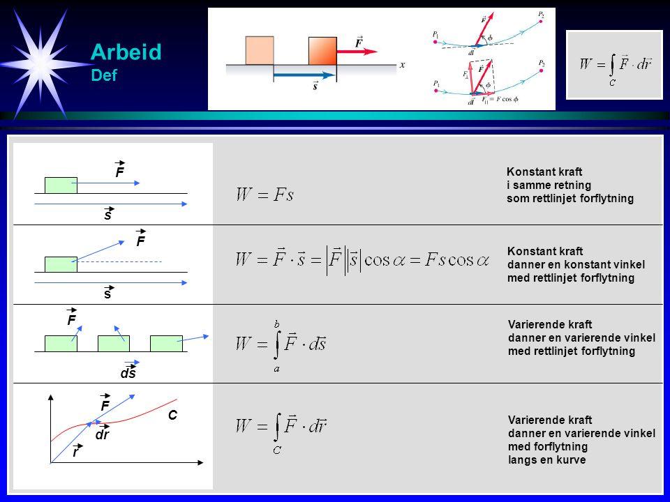 Arbeid Def F s F s F ds F r dr C Konstant kraft i samme retning som rettlinjet forflytning Konstant kraft danner en konstant vinkel med rettlinjet for