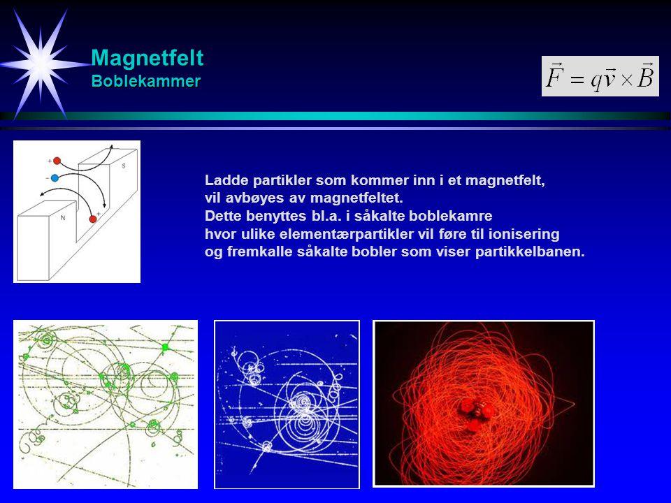 Magnetfelt Boblekammer Ladde partikler som kommer inn i et magnetfelt, vil avbøyes av magnetfeltet. Dette benyttes bl.a. i såkalte boblekamre hvor uli