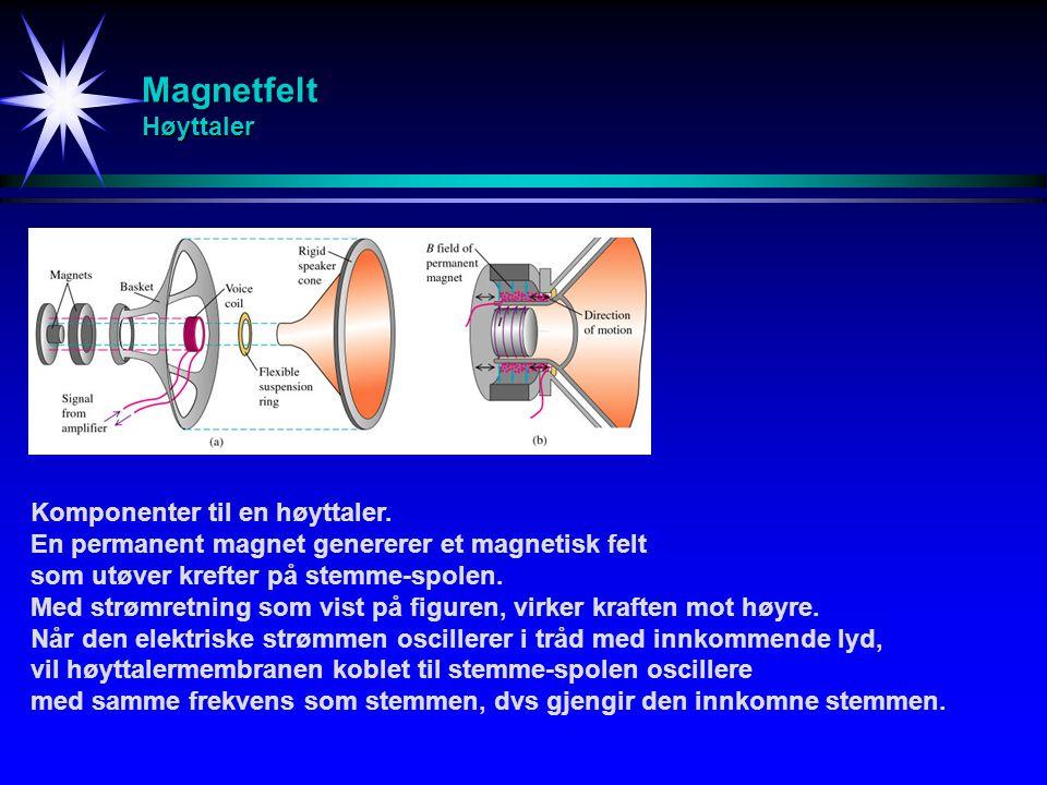 Magnetfelt Høyttaler Komponenter til en høyttaler. En permanent magnet genererer et magnetisk felt som utøver krefter på stemme-spolen. Med strømretni