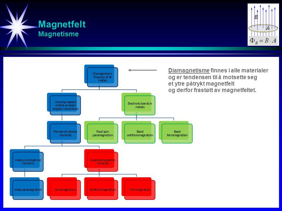 Magnetfelt Magnetisme B A Diamagnetisme finnes i alle materialer og er tendensen til å motsette seg et ytre påtrykt magnetfelt og derfor frastøtt av m