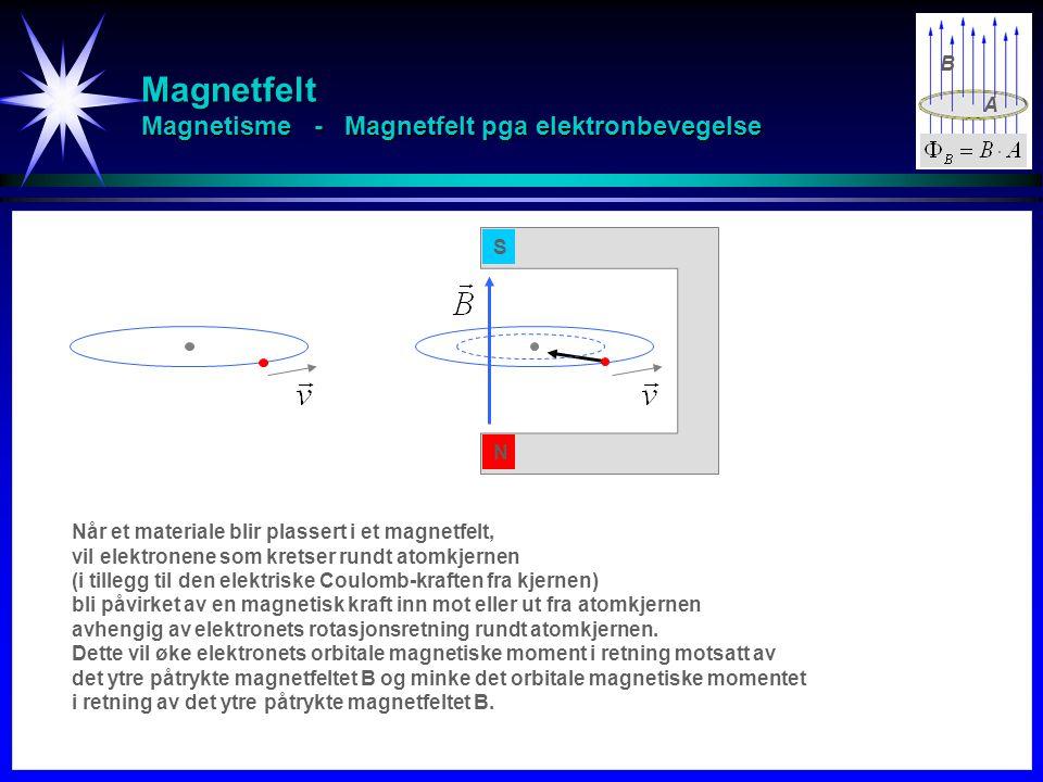 Magnetfelt Magnetisme - Magnetfelt pga elektronbevegelse B A N S Når et materiale blir plassert i et magnetfelt, vil elektronene som kretser rundt ato
