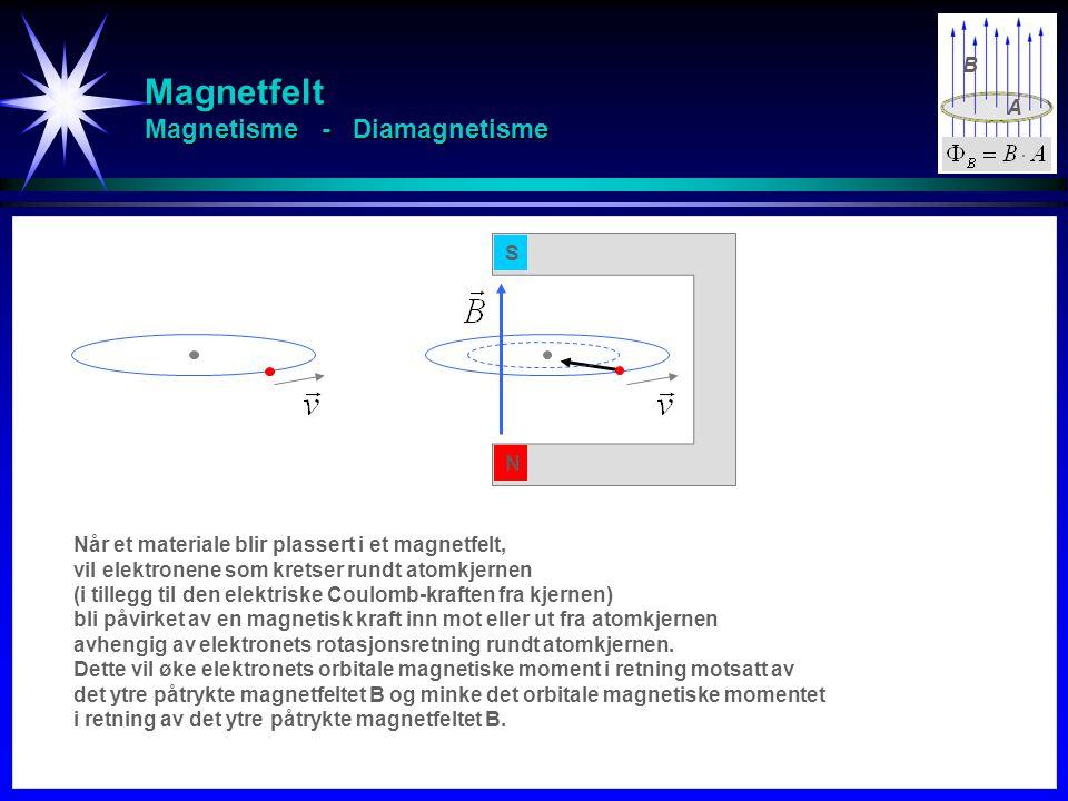 Magnetfelt Magnetisme - Diamagnetisme B A N S Når et materiale blir plassert i et magnetfelt, vil elektronene som kretser rundt atomkjernen (i tillegg