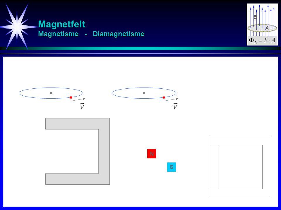 Magnetfelt Magnetisme - Diamagnetisme B A N S