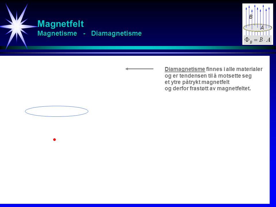 B A Diamagnetisme finnes i alle materialer og er tendensen til å motsette seg et ytre påtrykt magnetfelt og derfor frastøtt av magnetfeltet.