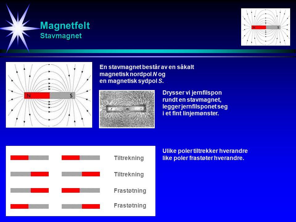 Magnetfelt Stavmagnet En stavmagnet består av en såkalt magnetisk nordpol N og en magnetisk sydpol S. Drysser vi jernfilspon rundt en stavmagnet, legg