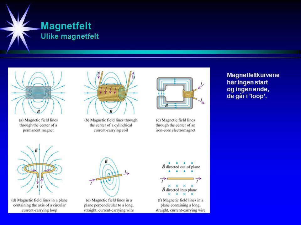 Magnetfelt Elektrisk felt - Magnetisk felt Elektrisk ladning Q i ro genererer et elektrisk felt E.