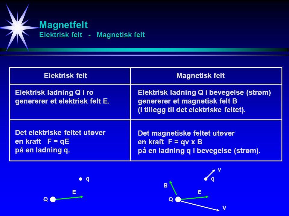 Magnetfelt Elektrisk / Magnetisk kraft på en ladd partikkel Magnetisk kraft på en ladning i bevegelse: Elektrisk og Magnetisk kraft på en ladd partikkel: Eksperimenter har vist: Den magnetiske kraften på en ladd partikkel har følgende egenskaper: Den magnetiske kraften er proporsjonal med partikkelens ladning q Den magnetiske kraften er proporsjonal med partikkelens hastighet v Den magnetiske kraften er proporsjonal med magnetfeltstyrken B Den magnetiske kraften står alltid normalt på planet utspent av v og B Den magnetiske kraften er null når partikkelens hastighet v er parallell med B