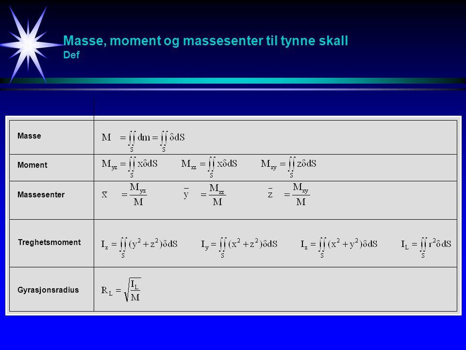 Masse, moment og massesenter til tynne skall Def Treghetsmoment Masse Moment Massesenter Gyrasjonsradius